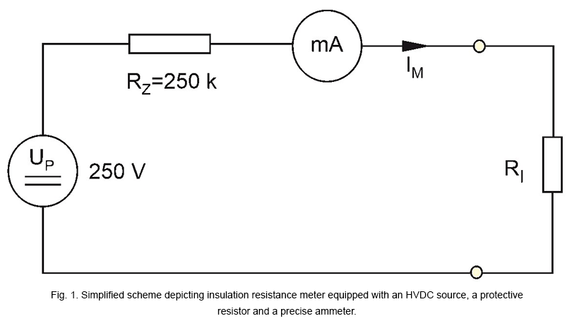 Simplified diagram of insulation resistance meter