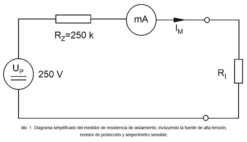 Un esquema simplificado del medidor de resistencia del aislamiento