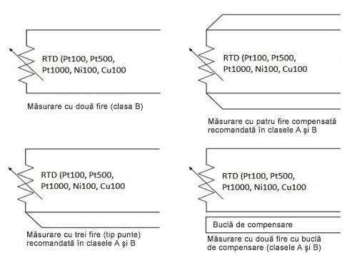 Circuitele de conexiuni ale senzorilor RTD